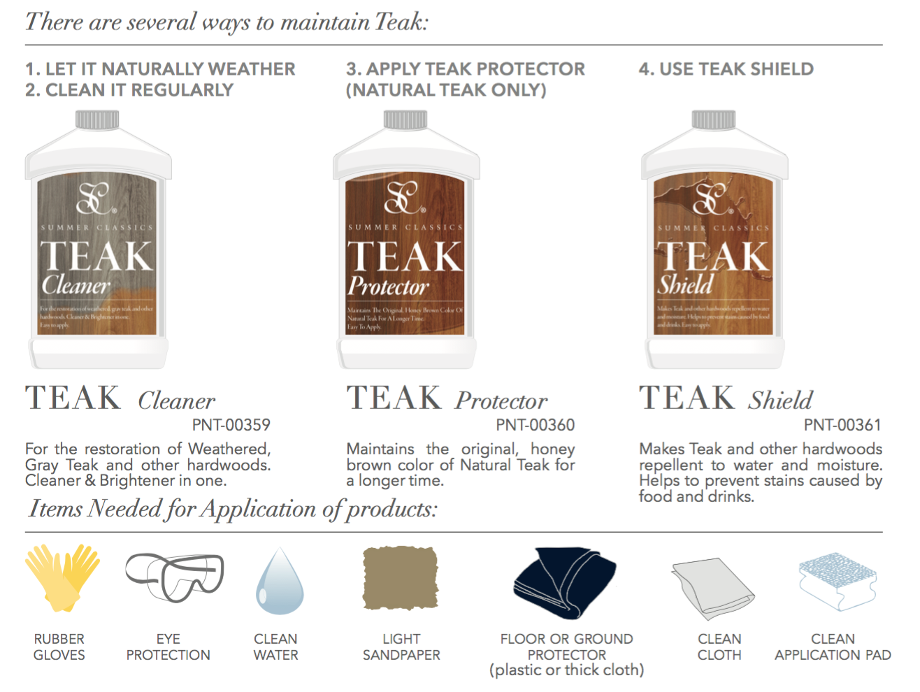 Summer Classics Teak Cleaner Protector Shield